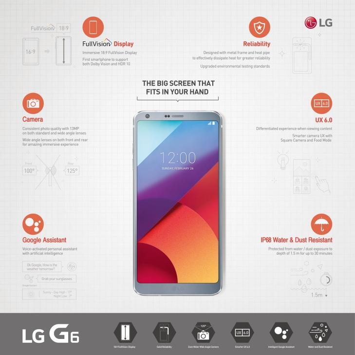 lg-g6-infographicb